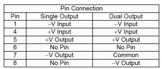 DC/DC átalakító, 1 W, SIM1 DIL8 sorozat, bemenet: 5 V, kimenet: ±12 V ±50 mA 1 W, HN Power SIM1-0512D-DIL8