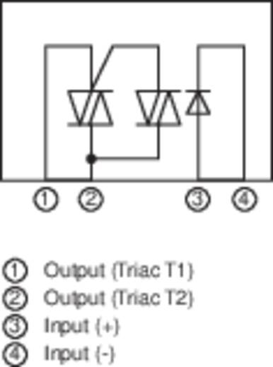 SHARP szilárdtest relé 250 V/AC 2A, S 202 T02