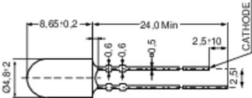 LED kivezetéssel Piros Kerek 4.8 mm 9 mcd<br
