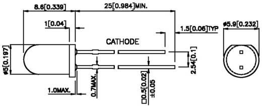 LED kivezetéssel Sárga Kerek 5 mm 2 mcd 60 ° 2 mA 2.1 V Kingbright L-53LYD