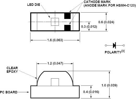 SMD LED 0603, 90 mcd, 155°, 20 mA, 1,9 V, piros, Avago Technologies HSMC-C120