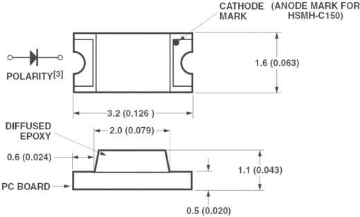 SMD LED 1206, 50 mcd, 170°, 20 mA, 2,1 V, zöld-sárga, Avago Technologies HSME-C150