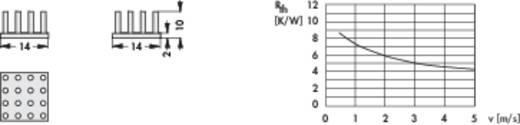 Hűtőborda, ICK S 14X14X10