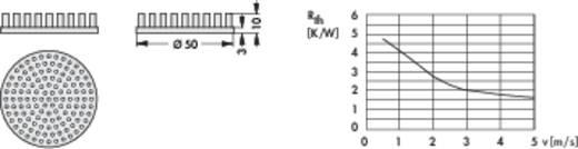 Hűtőborda 5,28 K/W Ø 50 x 10 mm, Fischer Elektronik ICK S R 50 X 10
