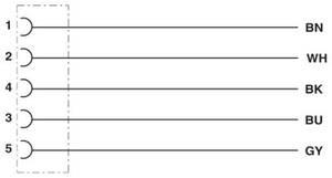 Phoenix Contact 1404052 Érzékelő-/működtető csatlakozóvezeték 10 m Pólusszám: 5 1 db (1404052) Phoenix Contact