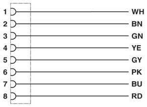 Phoenix Contact 1404187 Érzékelő-/működtető csatlakozóvezeték 1.50 m Pólusszám: 8 1 db (1404187) Phoenix Contact