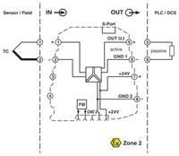 Phoenix Contact MINI MCR-TC-UI-NC Hőelem távadók 2902851 Phoenix Contact
