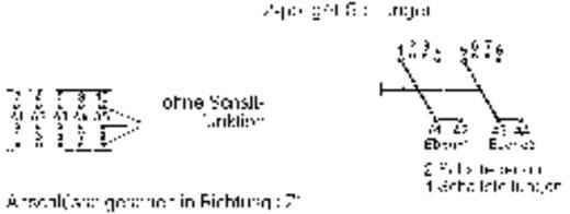 Forgókapcsoló 2 pólus/4 állás, 60 V/0,5 A, Mentor 1843.4231