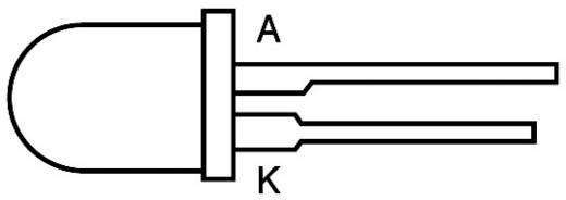 LED kivezetéssel Piros Kerek 5 mm 1.2 mcd<br