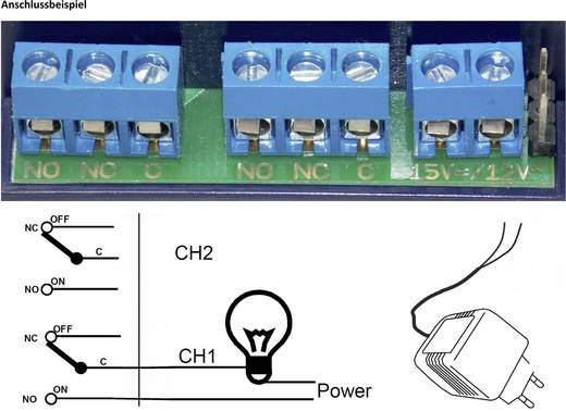 2 csatornás vezeték nélküli kapcsoló rendszer, 5 db kézi távirányítóval, TowiTek