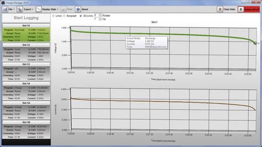 Univerzális akkumulátor töltő, automata akkutöltő állomás NiCd, NiMH, NiZn akkukhoz Voltcraft Charge Manager 2016