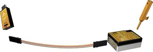 MICROBEAST USB2SYS-interfész
