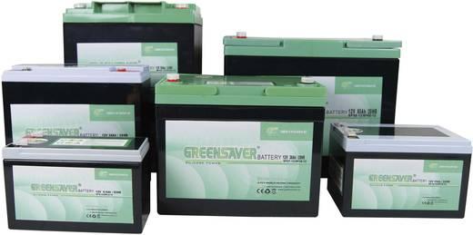 Ólomakku 12 V 24 Ah Greensaver SP24-12, SP20-12 Ólom-szilikon 180 x 76 x 170 mm M5 csavaros csatlakozó ,Ciklusálló