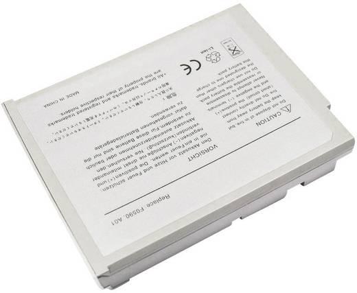 Litium ion laptop akkumulátor Dell típusokhoz 4400 mAh 14,8V Beltrona 252277