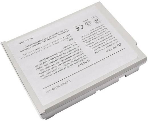 Litium ion laptop akkumulátor Dell típusokhoz 6600 mAh 14,8V Beltrona 252278