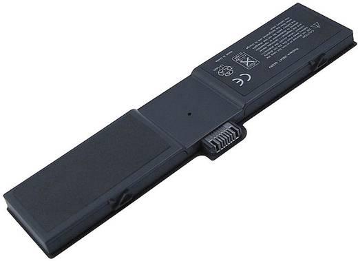 Litium ion laptop akkumulátor Dell típusokhoz 3600 mAh 11,1V Beltrona 252282