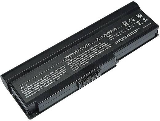 Litium ion laptop akkumulátor Dell típusokhoz 6600 mAh 11,1V Beltrona 252305