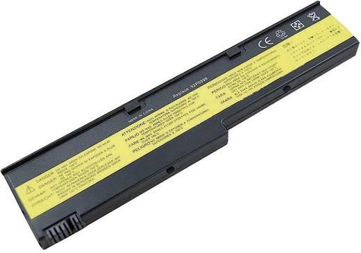 Litium ion laptop akkumulátor IBM típusokhoz 1900 mAh 14,4V Beltrona 252415
