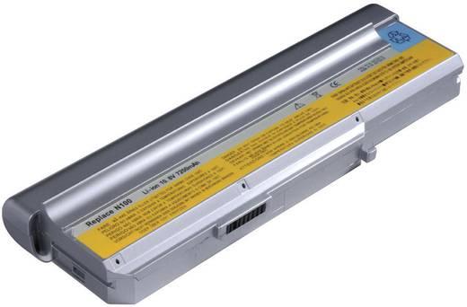 Litium ion laptop akkumulátor Lenovo típusokhoz 6600 mAh 10,8V Beltrona 252432