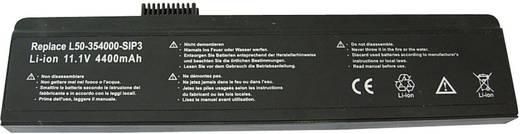 Litium ion laptop akkumulátor Fujitsu 5200 mAh 10,8V Beltrona 252552