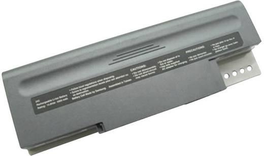 Litium ion laptop akkumulátor Uniwill, Fujitsu‑Siemens, ARM, Gericom, Hyperdata, Sceptre, Systemax 4400 mAh 14,8V 252554
