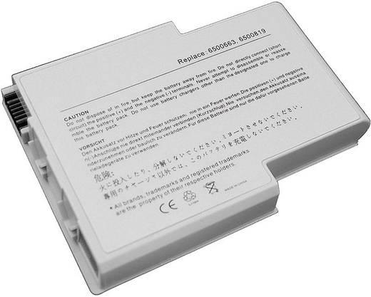 Litium ion laptop akkumulátor Gateway 400/450 típusokhoz 4400 mAh 14,8V Beltrona 252561