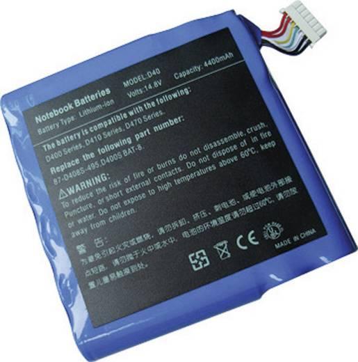 Notebook akku Beltrona Eredeti akku: 87-D408S-495,87-D408S-4E5,BAT-4020,BAT-4094,BAT4020,BAT4094,B-5790,D400S BAT-8,QXS-