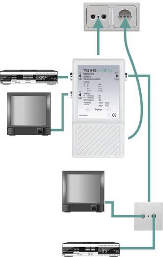 Antenna jelerősítő és elosztó, szélessávú +10dB Axing TVS 9-02