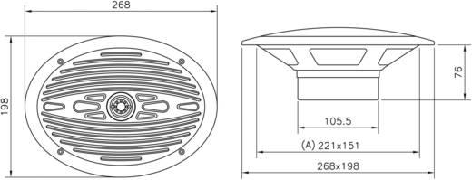 Vízálló hangszóró ovális kivitelű,fehér, 270x200/225x155 mm, Speaka Marine