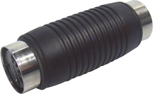 Midi alj/alj toldó adapter, Paccs