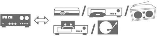 RCA audio kábel, 2x RCA dugó - 2x RCA dugó, 0,5 m, fekete, SpeaKa Professional 325028