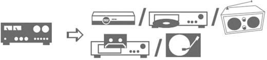 RCA audio kábel, 2x RCA dugó - 2x RCA dugó, 5 m, aranyozott, kék, SpeaKa Professional 325038