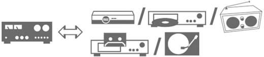 RCA audio kábel, 2x RCA dugó - 2x RCA aljzat, 5 m, fekete, SpeaKa Professional 325041