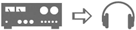 Hosszabbító 6,3 mm-es jack csatlakozóhoz 5 m SPEAKA