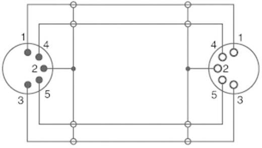 DIN audio hosszabbító kábel, 1x 5 pól. DIN dugó - 1x 5 pól. DIN aljzat, 1,5 m, fekete, SpeaKa Professional 325071