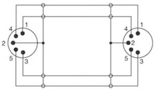 Audio kábel, 5 pólusú DIN dugó/dugó, 1,5 m, fekete, SpeaKa Professional 50123