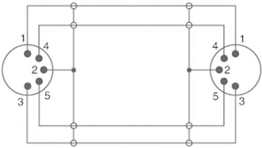 DIN audio kábel, 1x 5 pól. DIN dugó - 1x 5 pól. DIN dugó, 5 m, fekete, SpeaKa Professional 325074