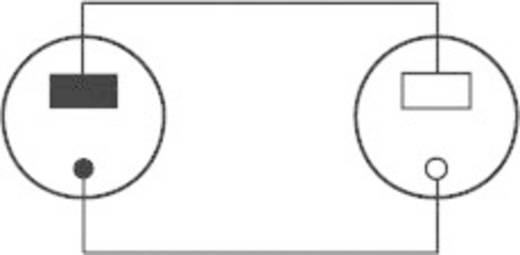 Hangszórókábel hosszabító 10 m, fekete, SpeaKa Professional 50092