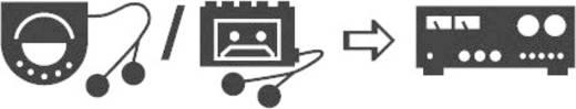 5 pólusú DIN aljzat/3,5 sztereó jack dugó átalakító kábel, 0,2 m, fekete, SpeaKa Professional 50086