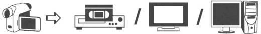 AV kábel 4 pólusú 3,5 jack dugó/3 x RCA dugó, 2 m, fekete, SpeaKa Professional 50208