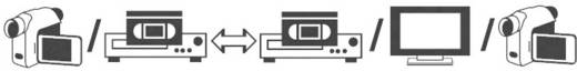 S-VIDEO kábel, 1x S-VIDEO dugó - 1x S-VIDEO dugó, 2 m, fekete, SpeaKa Professional
