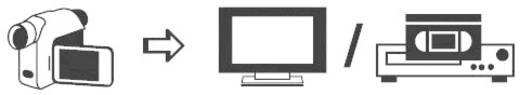 SCART - RCA átalakító adapter, 1x SCART dugó - 3x RCA aljzat (bemenet), fekete, SpeaKa Professional