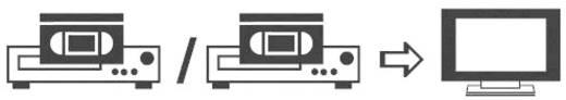 2 portos SCART átkapcsoló switch, 720 x 576 pixel, SpeaKa