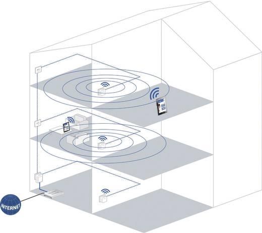Powerline WLAN Network Kit, konnektoros internet átvivő készlet 500 Mbit/s, Devolo dLAN 500 WiFi