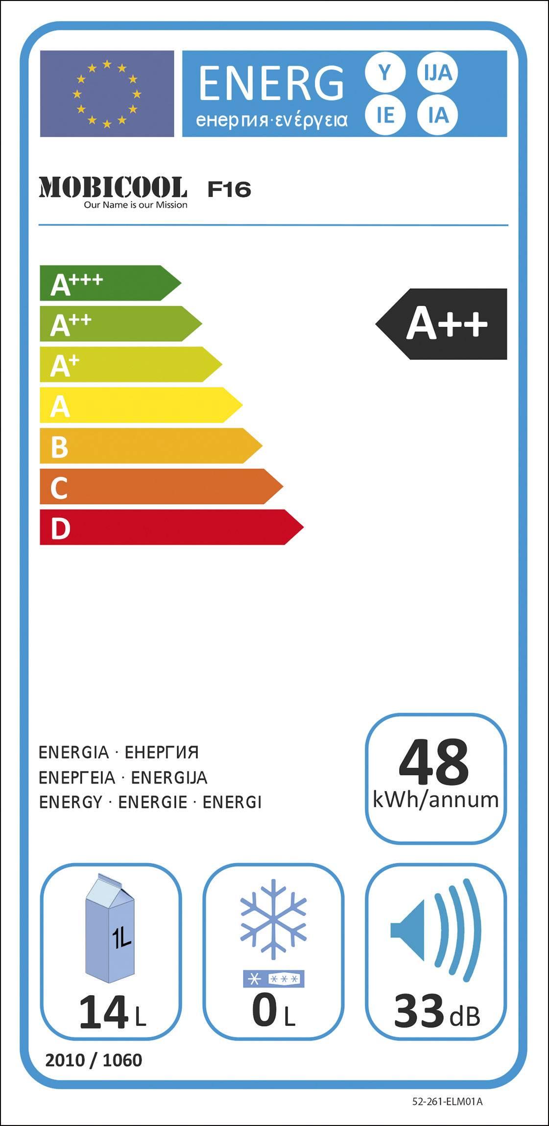 Energiatakarékossági osztály A++