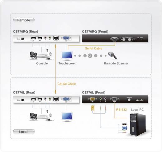 KVM extender, jeltovábbító RJ45 hálózaton keresztül (usb, vga, ps2 csatlakozókkal) max.300 m ATEN CE770-AT-G