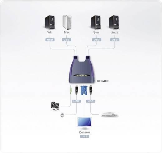 4 portos KVM switch USB-vel és VGA csatlakozókkal Aten CS64US-AT