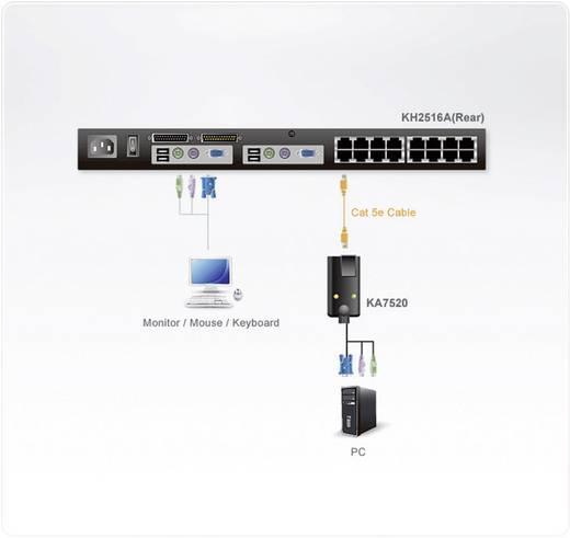 KVM - VGA átalakító adapterkábel PS/2 csatlakozóval Aten KA7520-AX