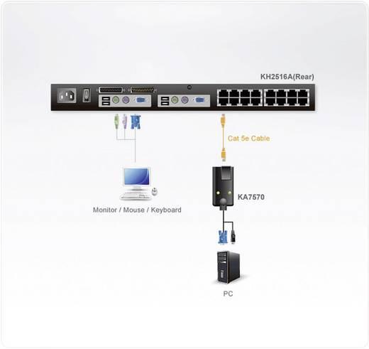 KVM - VGA USB átalakító adapterkábel PS/2 csatlakozóval Aten KA7570-AX