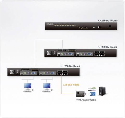 8 portos KVM switch RJ45 Cat 5e/6 kimenetekkel Aten KH1508A-AX-G